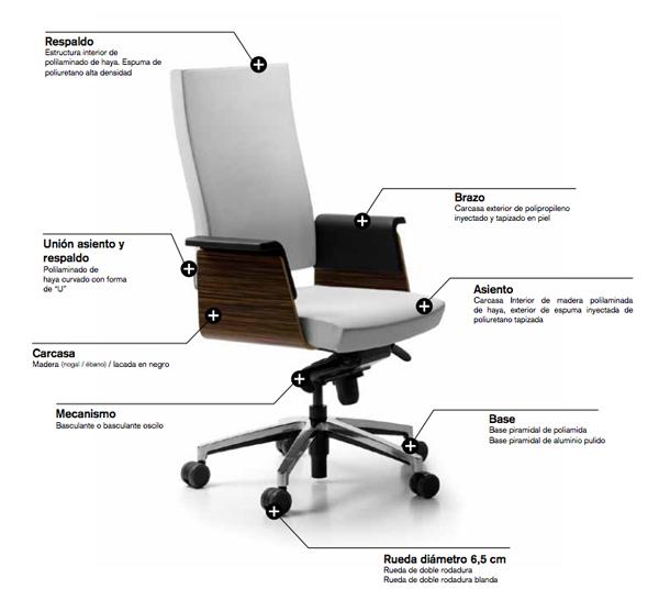 Sillas de oficina garbo una l nea de siller a direccional for Sillas de trabajo