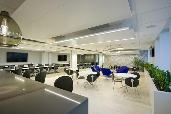 5 beneficios de los espacios abiertos para tu oficina for Espacios de oficina