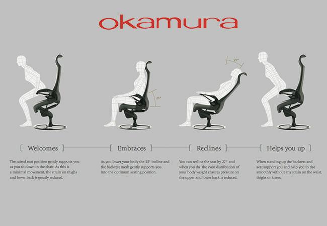 ergonomía-sillas-de-oficina-okamura