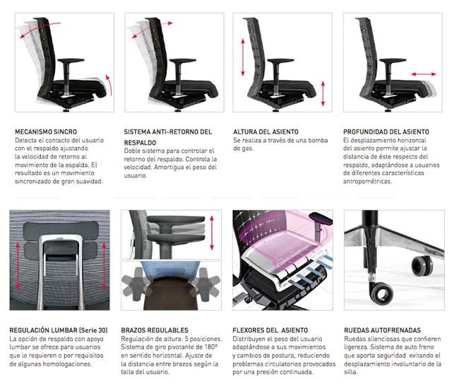 tecnología silla ergonómica winner