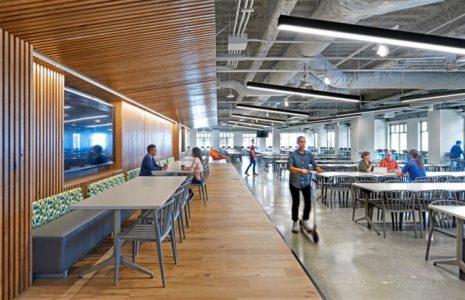 Tipos de espacios colaborativos en la oficina