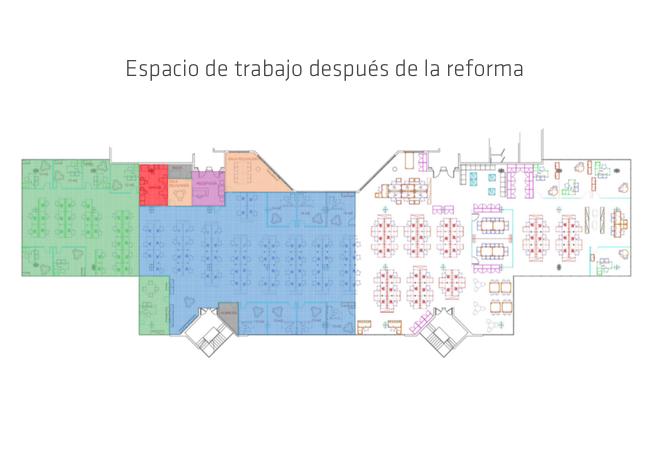 espacio de trabajo después de la reforma