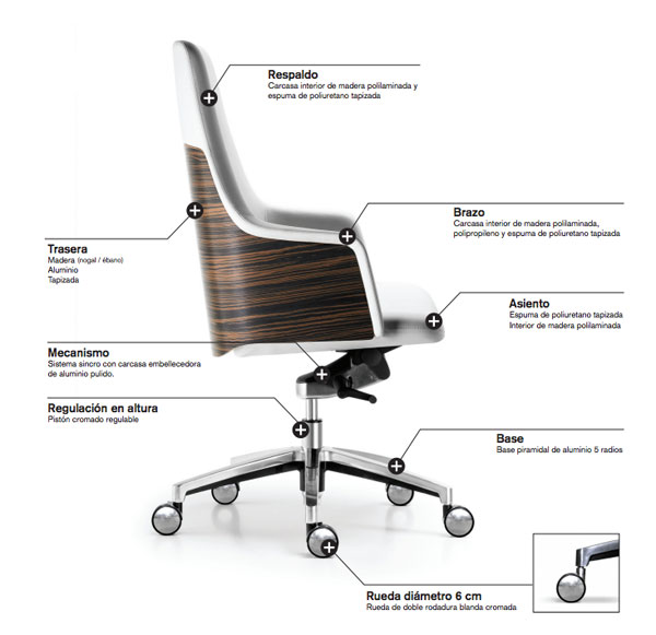 Cuore: Las sillas de oficina más envolventes - Equipamiento Integral ...