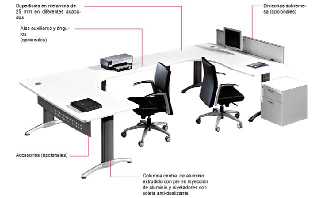 Central, una línea de mesas de oficina que nos permite equipar con ...