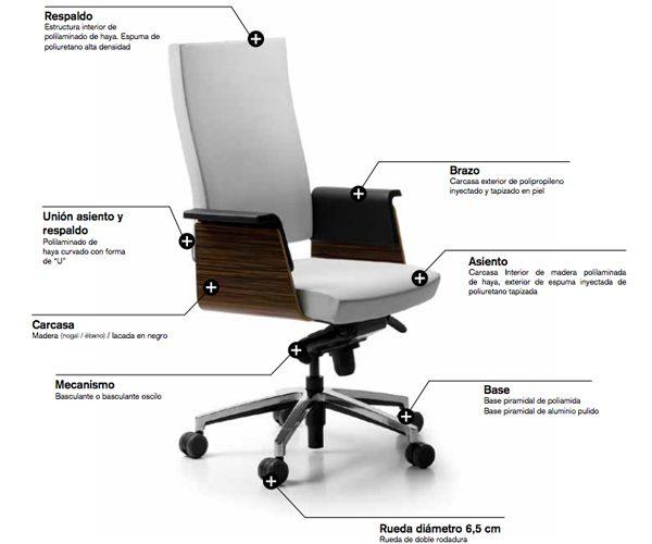 silla de dirección garbo